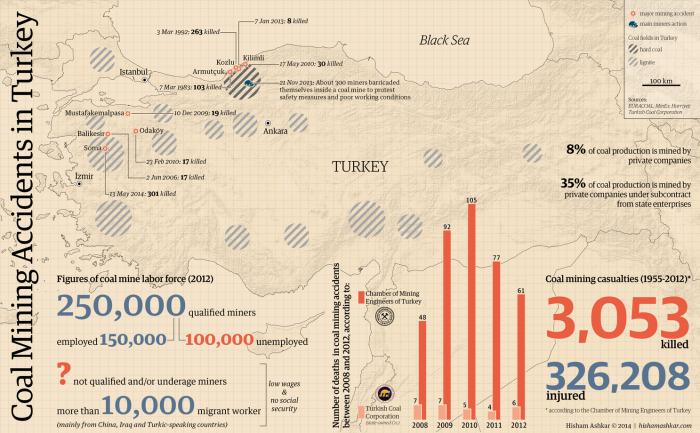 Turkey_mining_accidents_update