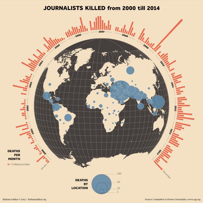 killed-journalists